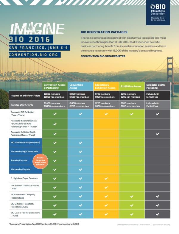 Bio-2016-Register