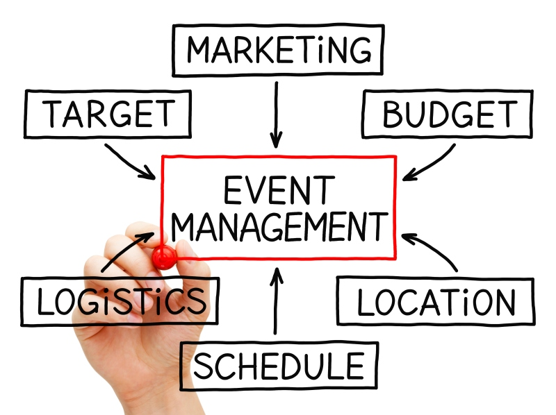 Event planning with rentacomputer.com
